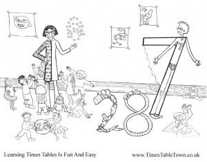 Free Times Table colouring sheets